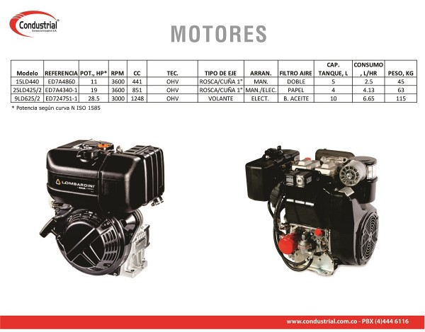 MOTOR DIESEL - LOMBARDINI - ED724751-1