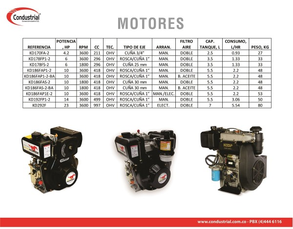 MOTOR DIESEL - ECOHORSE - KD186FAS-2-BA